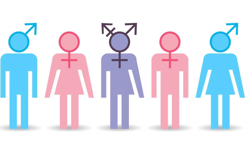 Being transgender is not a social impact— studies show it is biological