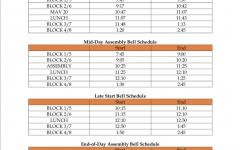 MHS Bell Schedules 2019-2020