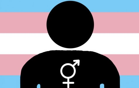 Gender dysphoria is defined as the condition of feeling one's emotional and psychological identity as male or female to be opposite to one's biological sex.