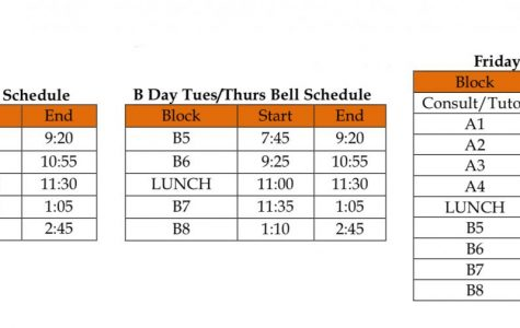 MHS Bell Schedules 2020-2021