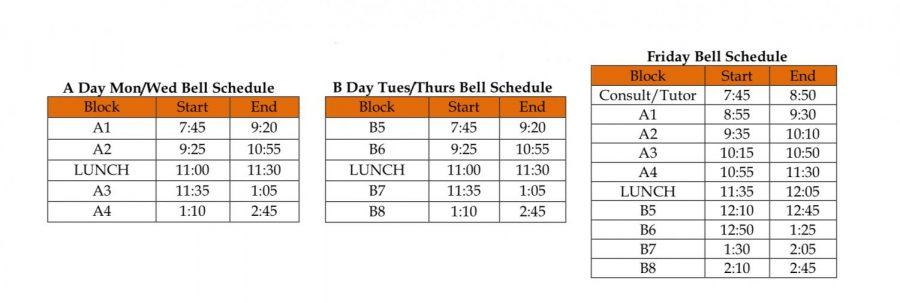 MHS Bell Schedules 2020-2021