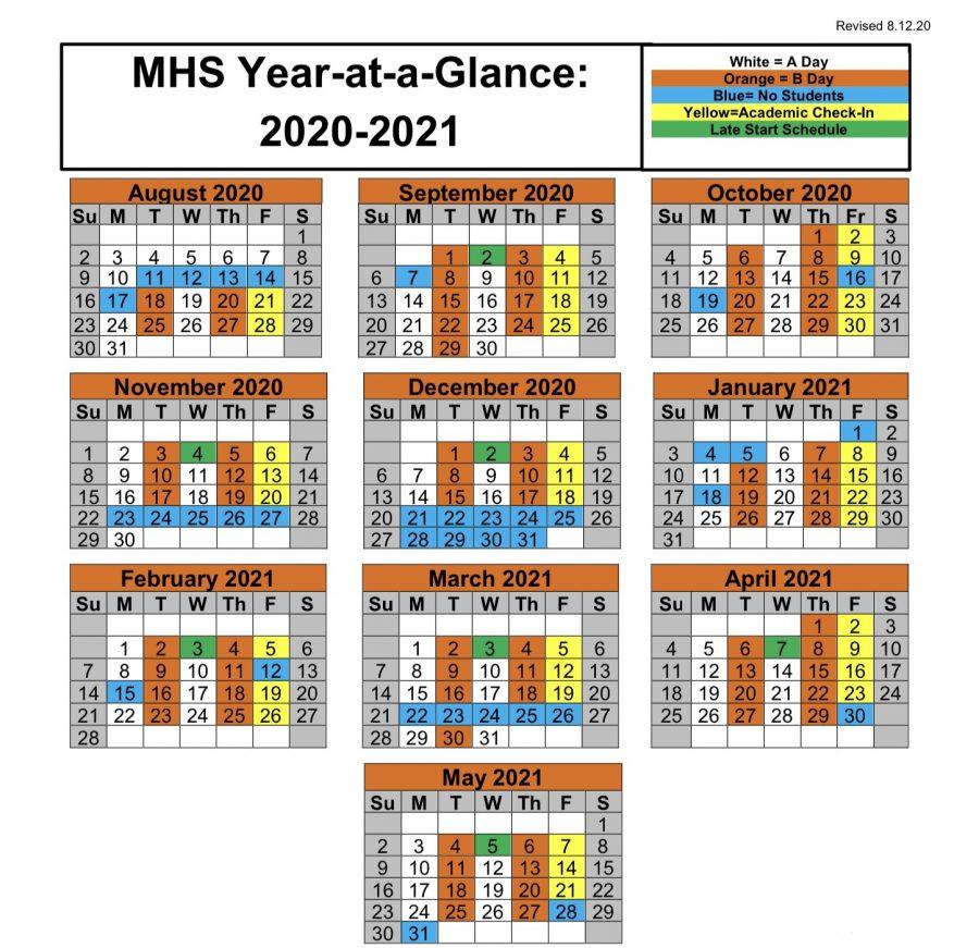 MHS Block Schedule 2020-2021